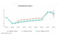 5月抖音电商销量创历史新高蝉妈妈发布数据报告解读
