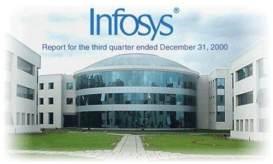 Infosys希望将ATP的在线网球观众增加百分之300