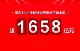 再创新高!京东双11战报:累计下单金额超1658亿元!