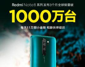 提前1个月!Redmi Note 8系列全球销量突破1000万台